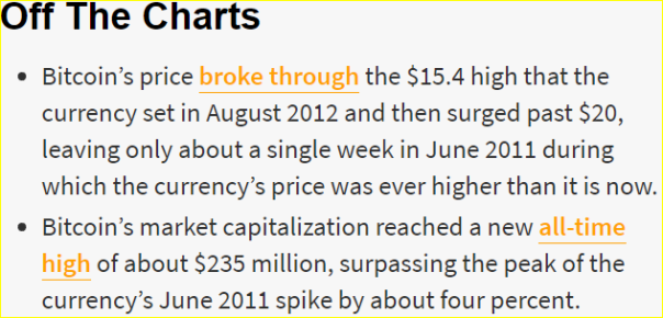 Bitcoin price analysis January 2013 written by Vitalik